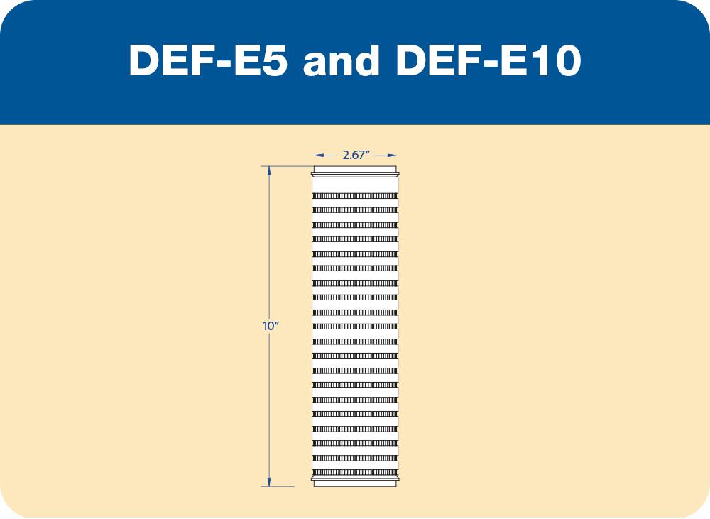 DEF E5 DEF E10 Diagram