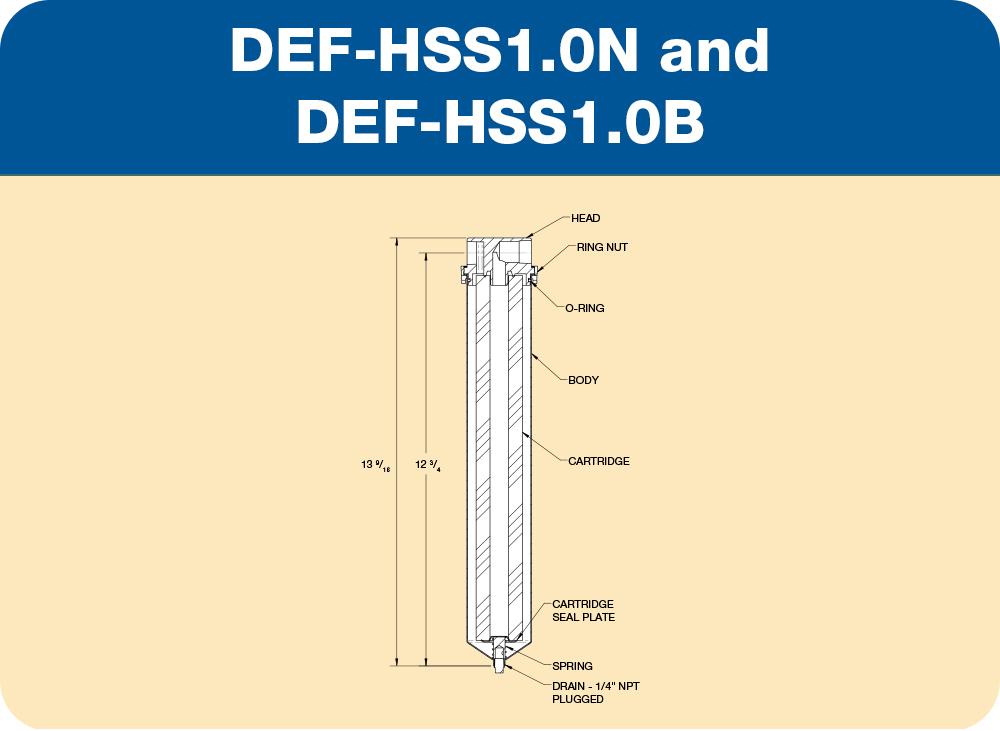 DEF HSS10N DEF HSS10B Diagram